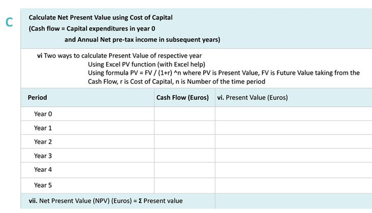 Net Present Value using Cost of Capital