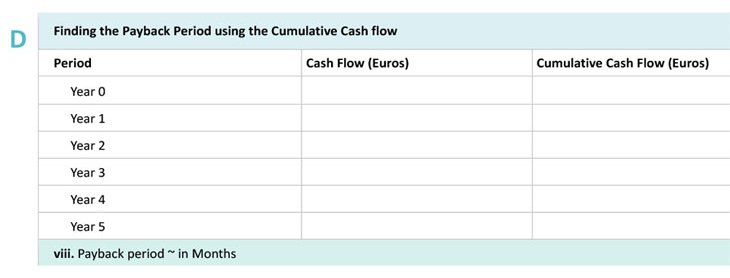 Payback Period using Cumulative Cash Flow